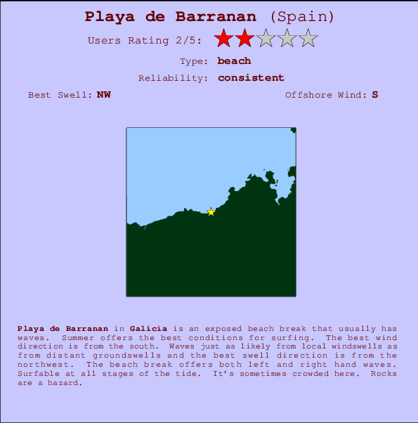 Playa de Barranan break location map and break info