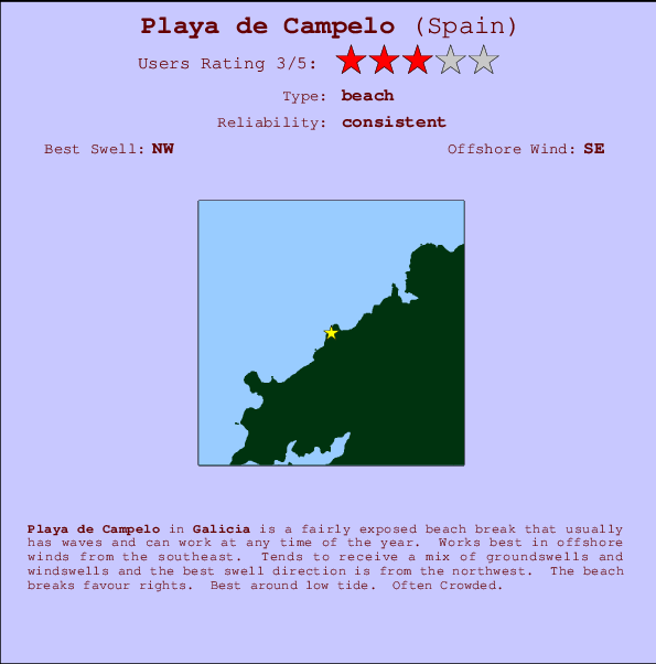 Playa de Campelo break location map and break info