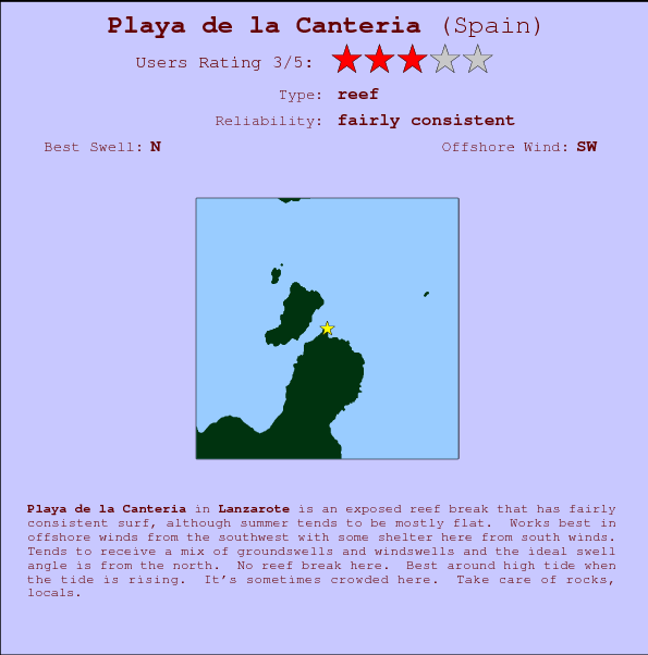 Playa de la Canteria break location map and break info