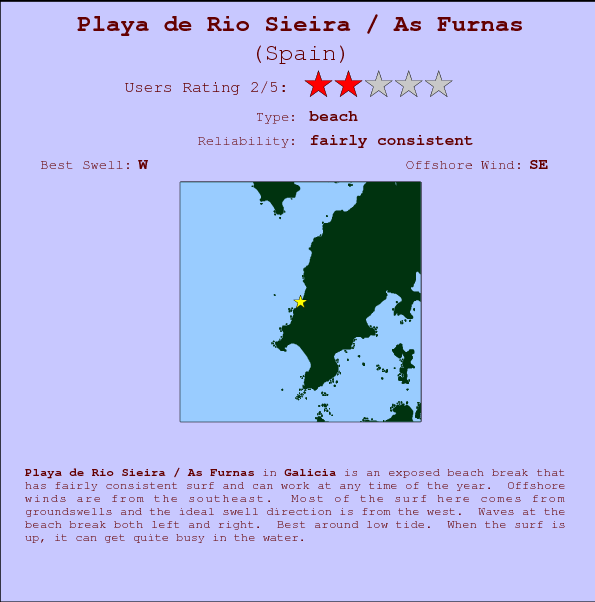 Playa de Rio Sieira / As Furnas break location map and break info