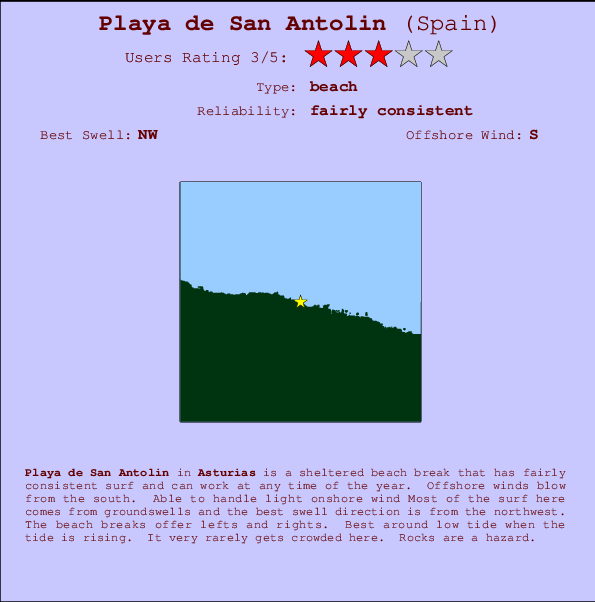 Playa de San Antolin break location map and break info