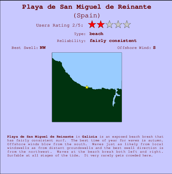 Playa de San Miguel de Reinante break location map and break info