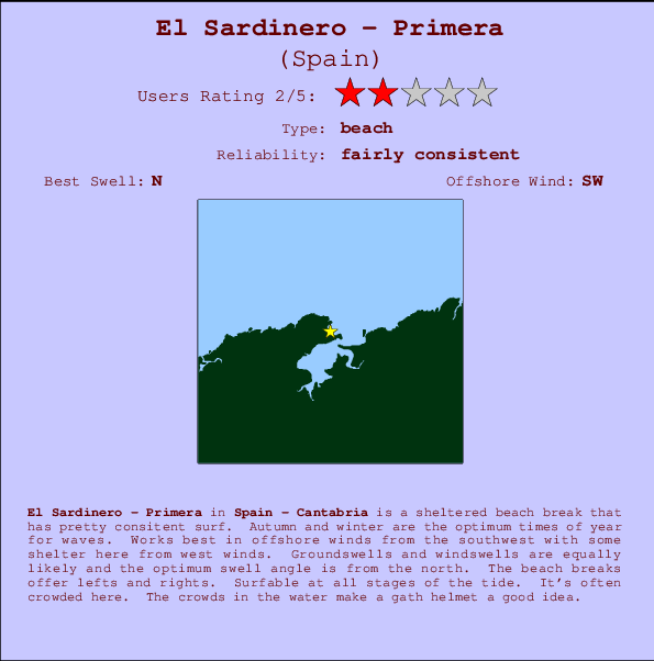 El Sardinero - Primera break location map and break info