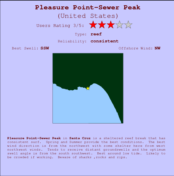 Pleasure Point-Sewer Peak break location map and break info
