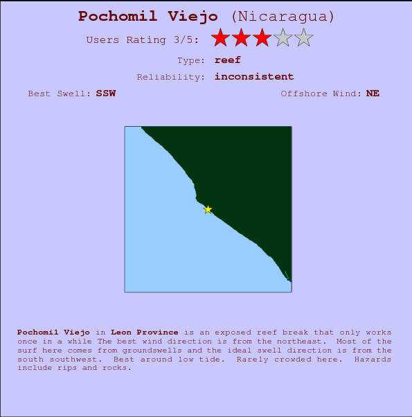 Pochomil Viejo break location map and break info
