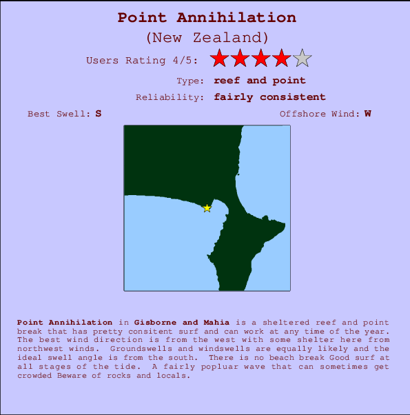 Point Annihilation break location map and break info