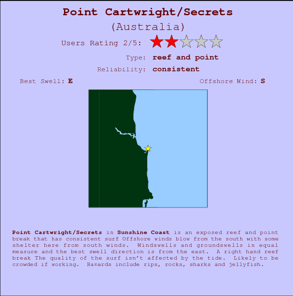 Point Cartwright/Secrets break location map and break info