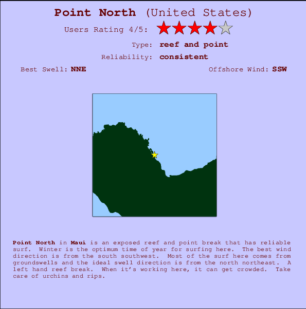 Point North break location map and break info