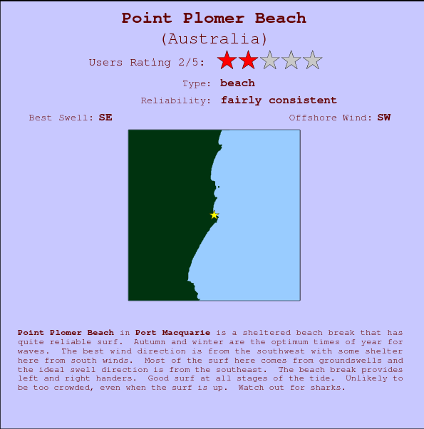 Point Plomer Beach break location map and break info