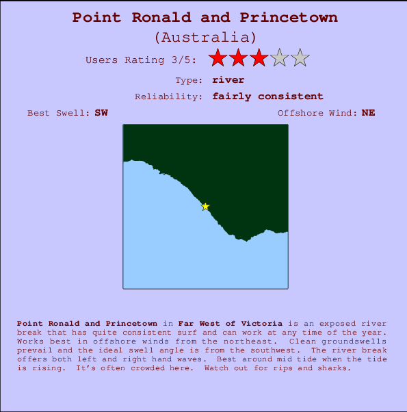 Point Ronald and Princetown break location map and break info