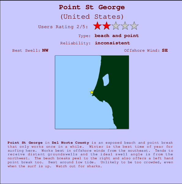 Point St George break location map and break info