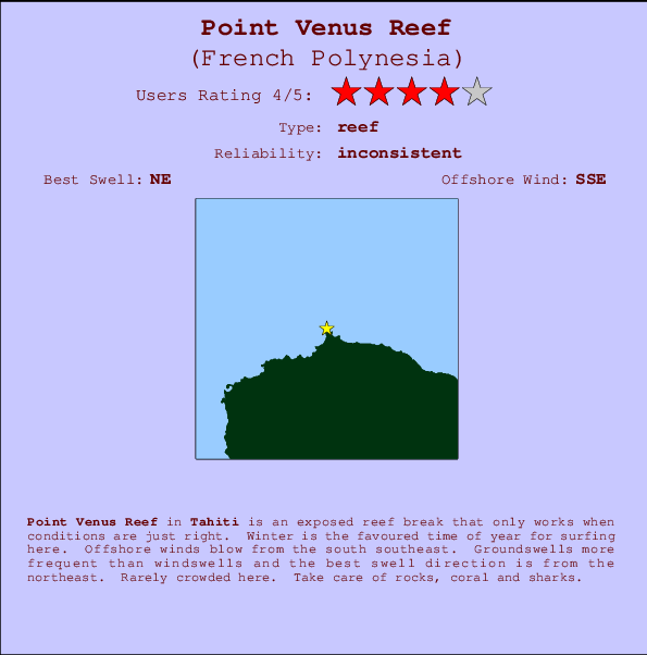 Point Venus Reef break location map and break info