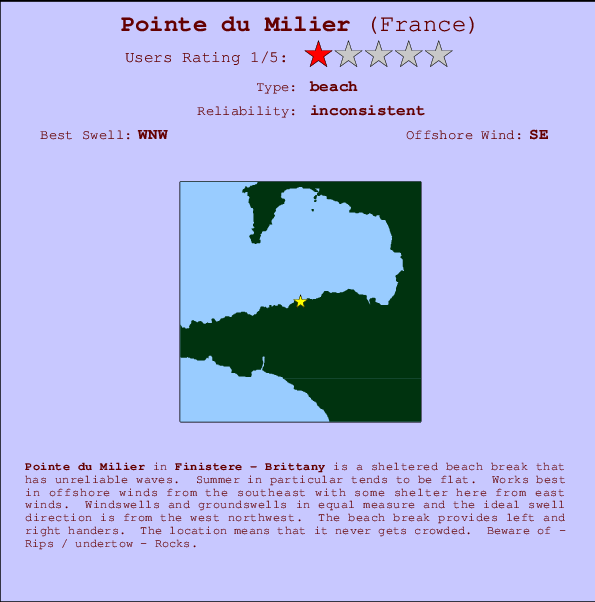 Pointe du Milier break location map and break info
