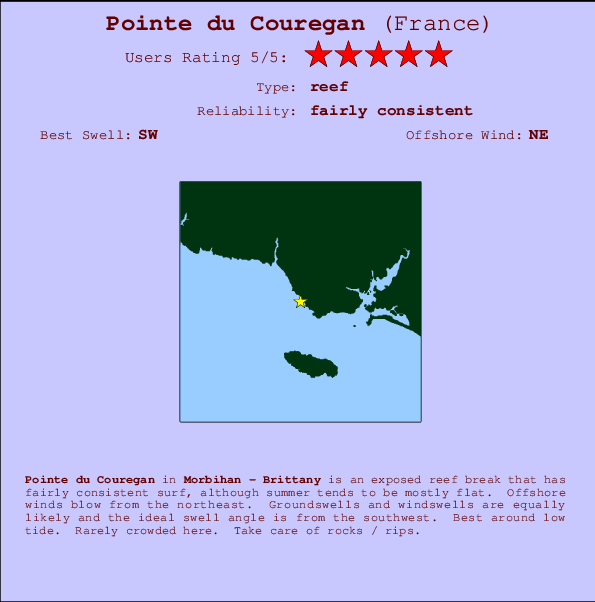 Pointe du Couregan break location map and break info