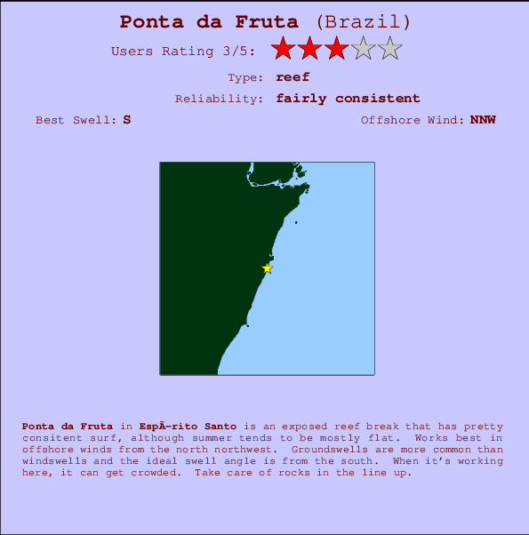 Ponta da Fruta break location map and break info