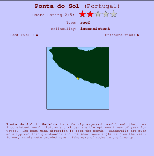 Ponta do Sol break location map and break info