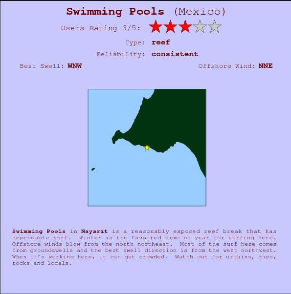 Swimming Pools break location map and break info