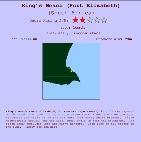 King's Beach (Port Elizabeth) break location map and break info