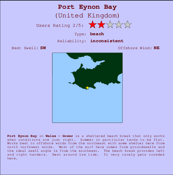Port Eynon Bay break location map and break info