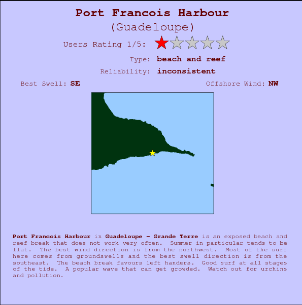 Port Francois Harbour break location map and break info
