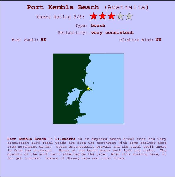 Port Kembla Beach Surf Forecast And Surf Reports Nsw Illawarra