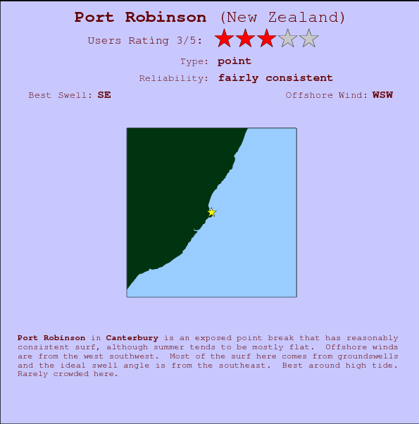 Port Robinson break location map and break info