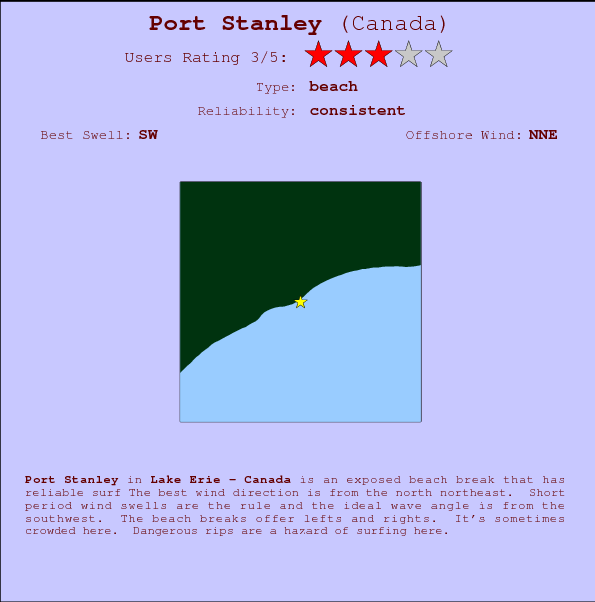 Port Stanley break location map and break info
