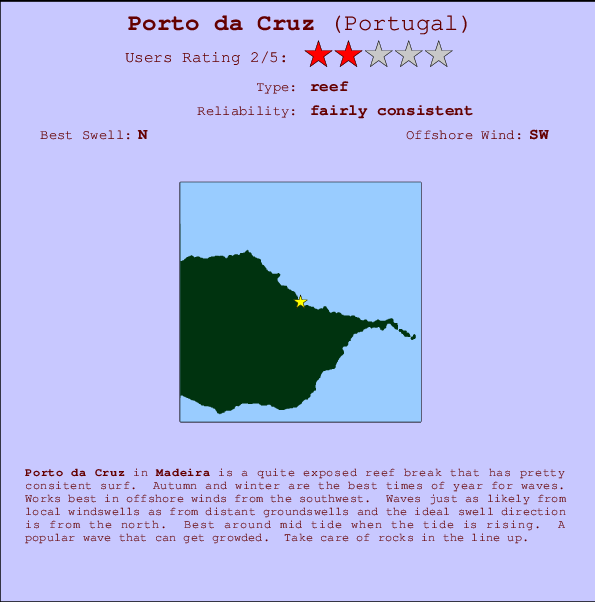 Porto da Cruz break location map and break info