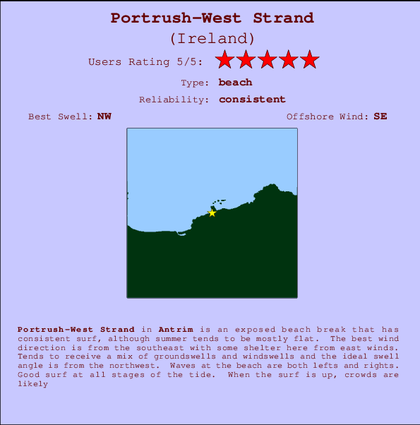 Portrush-West Strand break location map and break info