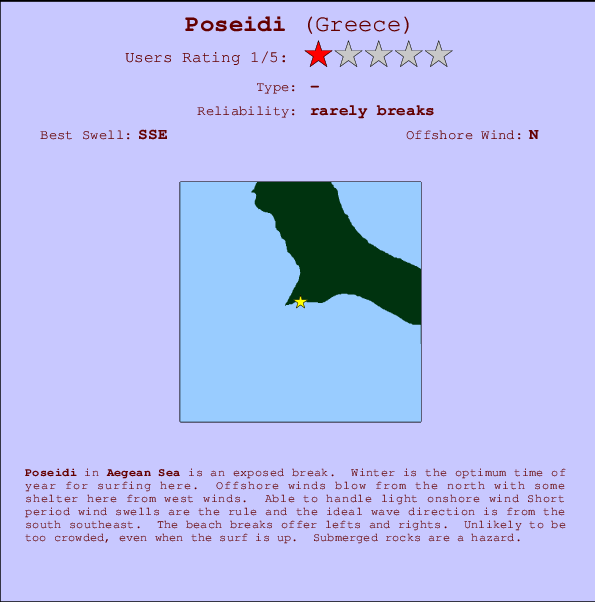 Poseidi break location map and break info