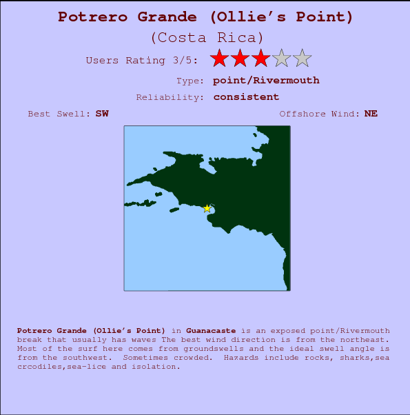 Potrero Grande (OlliesPoint) break location map and break info