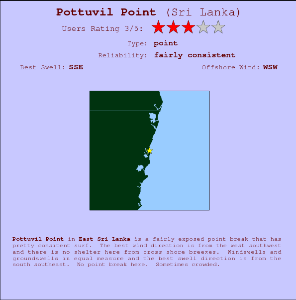 Pottuvil Point break location map and break info