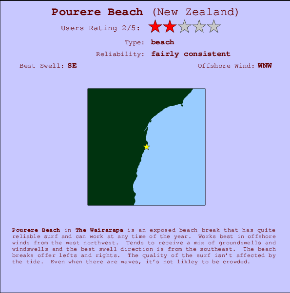 Pourere Beach break location map and break info