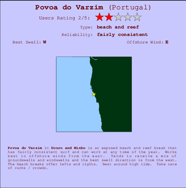 Povoa do Varzim break location map and break info
