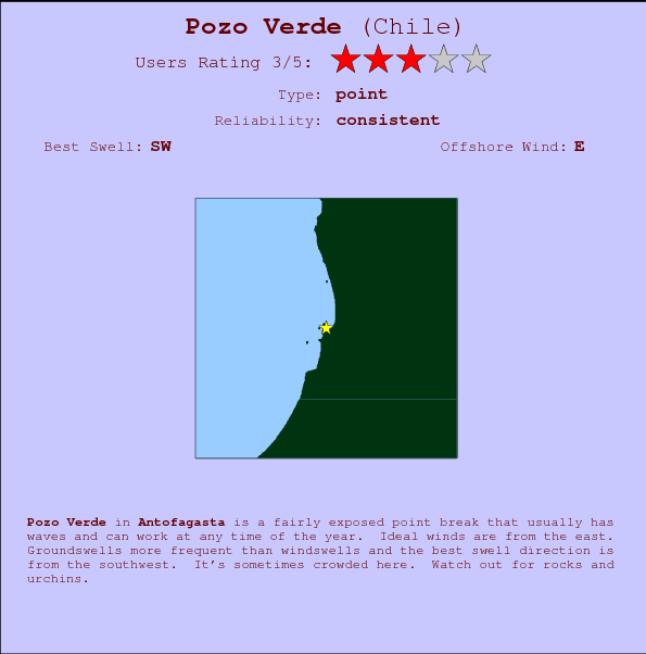 Pozo Verde break location map and break info