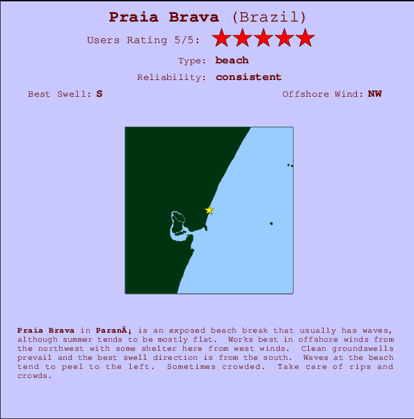 Praia Brava break location map and break info