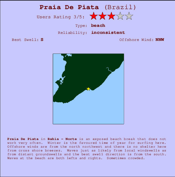 Praia De Piata break location map and break info