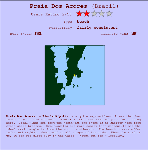 Praia Dos Acores break location map and break info