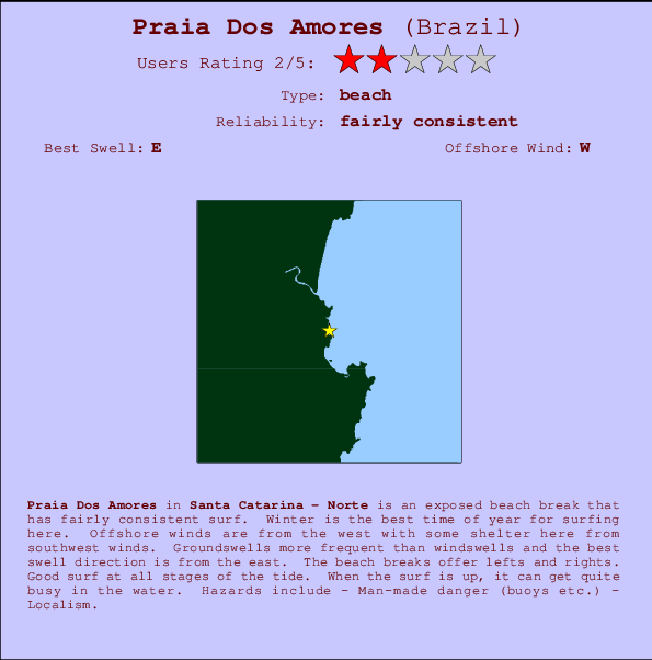 Praia Dos Amores break location map and break info