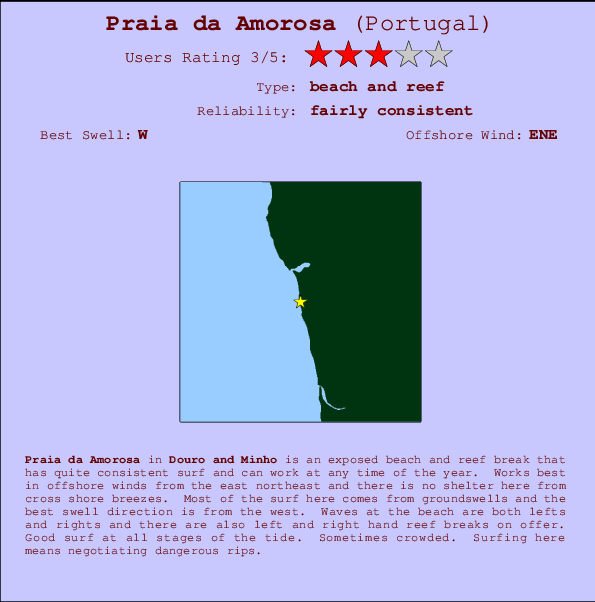 Praia da Amorosa break location map and break info