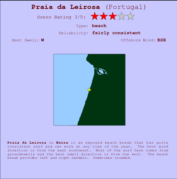 Praia da Leirosa break location map and break info