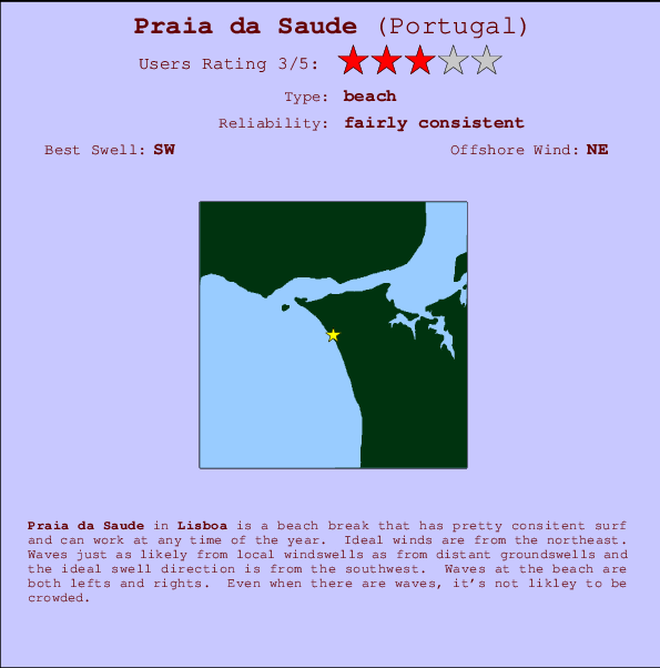 Praia da Saude break location map and break info