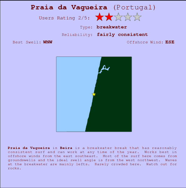 Praia da Vagueira break location map and break info