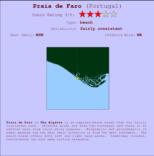 Praia de Faro break location map and break info