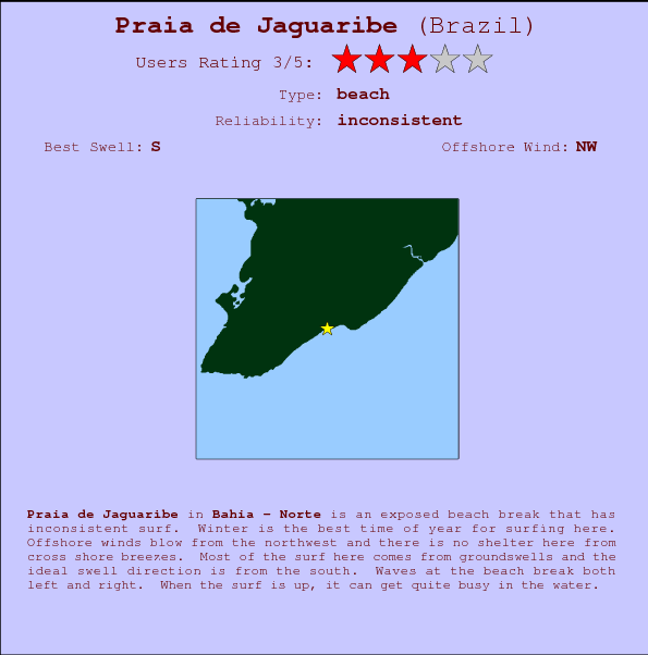 Praia de Jaguaribe break location map and break info