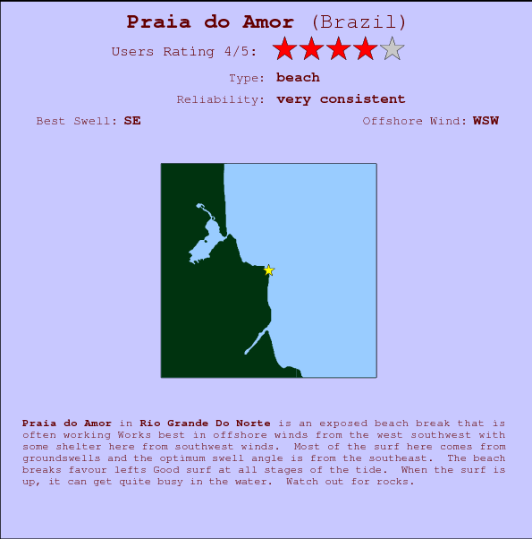 Praia do Amor break location map and break info