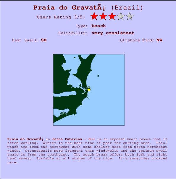 Praia do Gravatá break location map and break info
