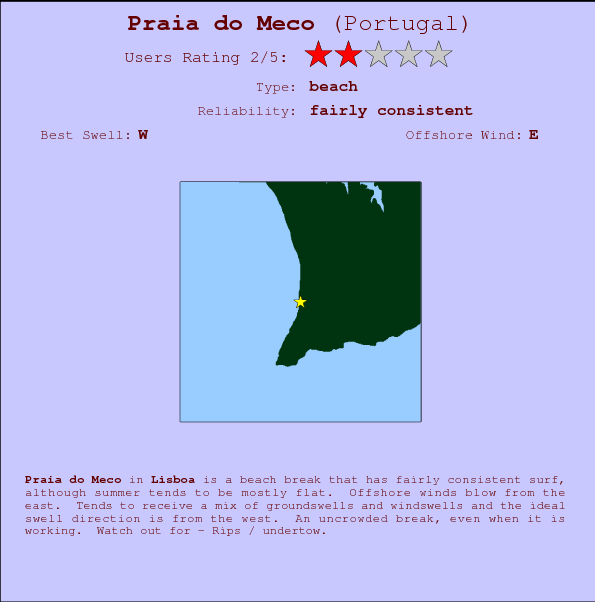 Praia do Meco break location map and break info
