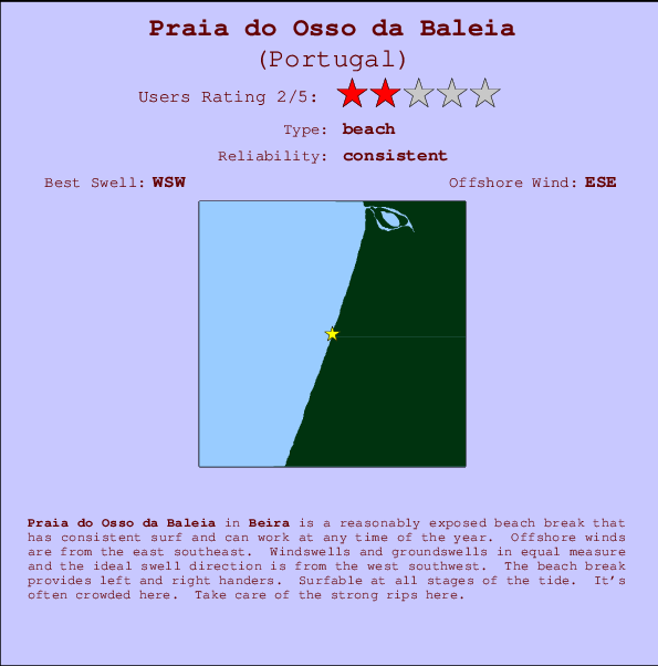 Praia do Osso da Baleia break location map and break info