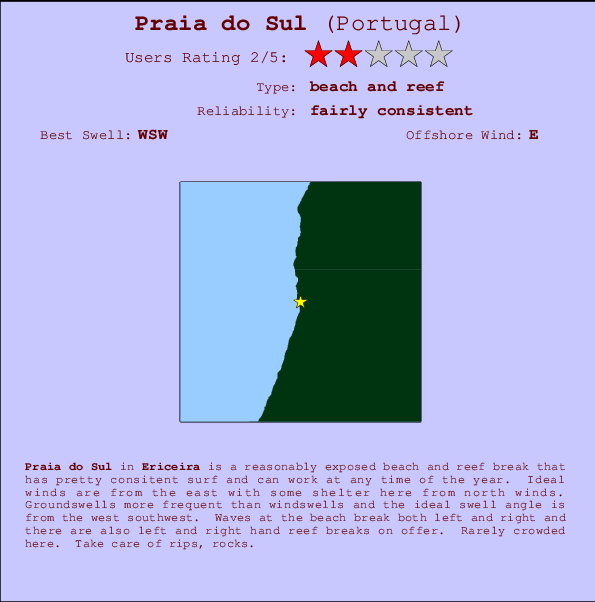 Praia do Sul break location map and break info